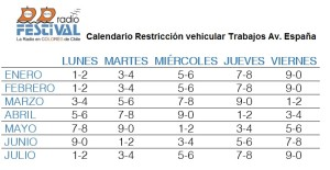 calendario restricción vehicular